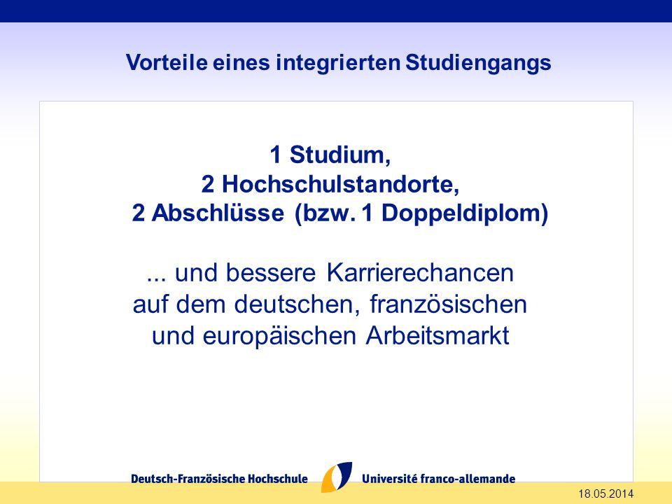 ... und bessere Karrierechancen auf dem deutschen, französischen