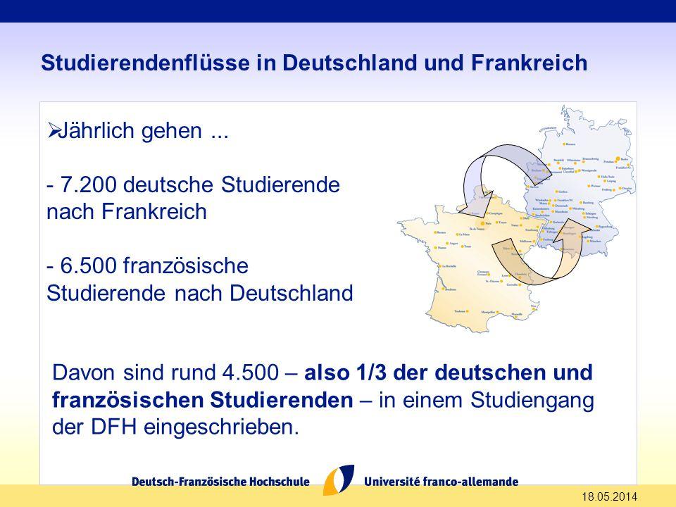 Studierendenflüsse in Deutschland und Frankreich