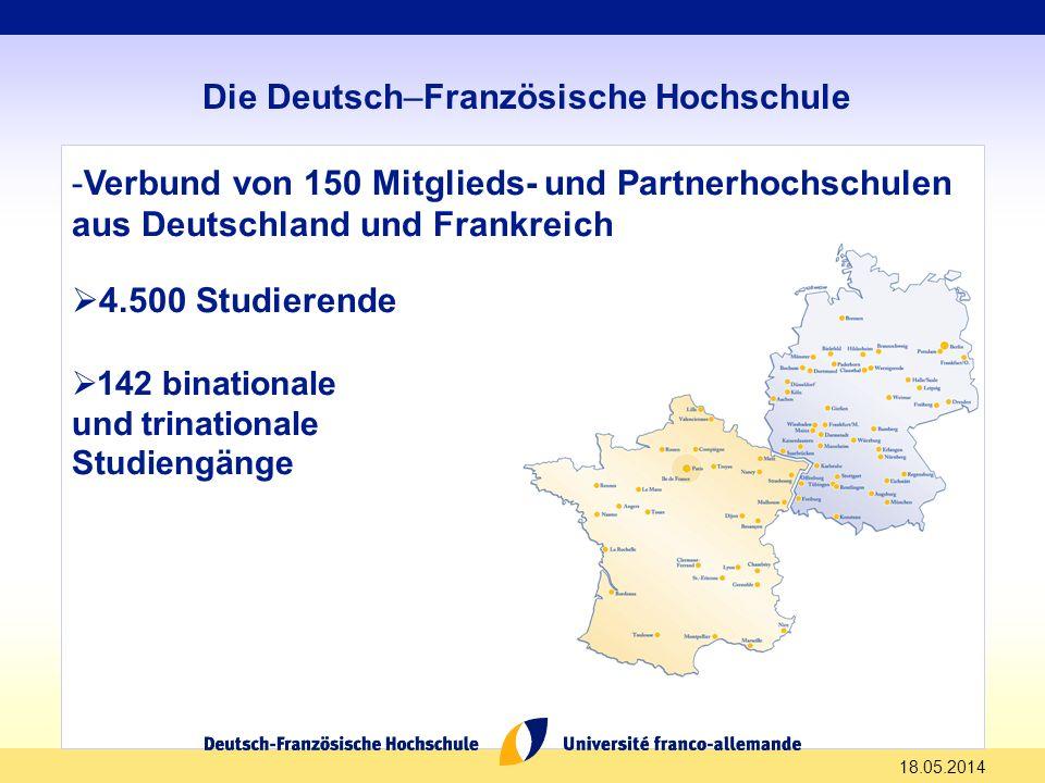 Die Deutsch–Französische Hochschule