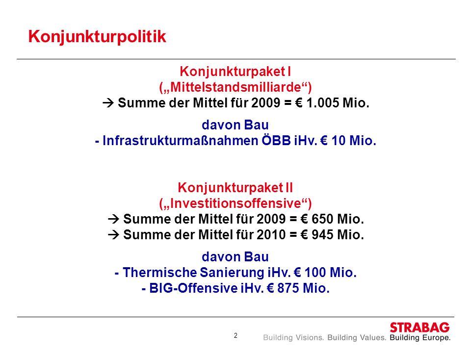 """Konjunkturpolitik Konjunkturpaket I (""""Mittelstandsmilliarde )"""