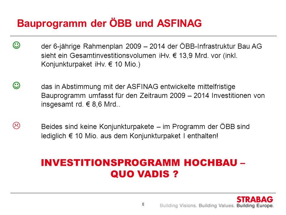 Bauprogramm der ÖBB und ASFINAG