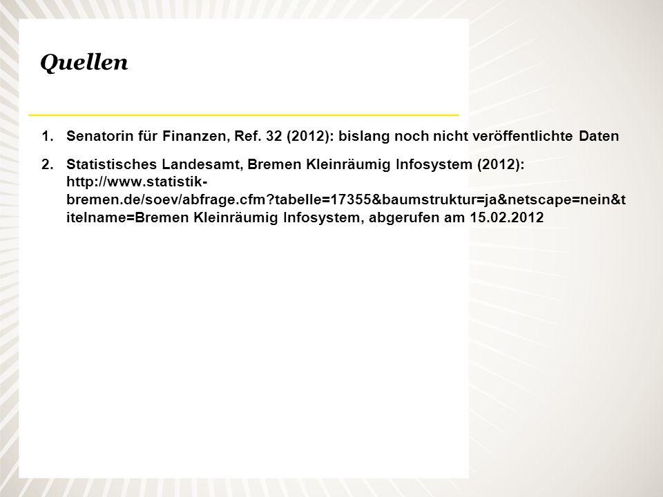 Quellen Senatorin für Finanzen, Ref. 32 (2012): bislang noch nicht veröffentlichte Daten.
