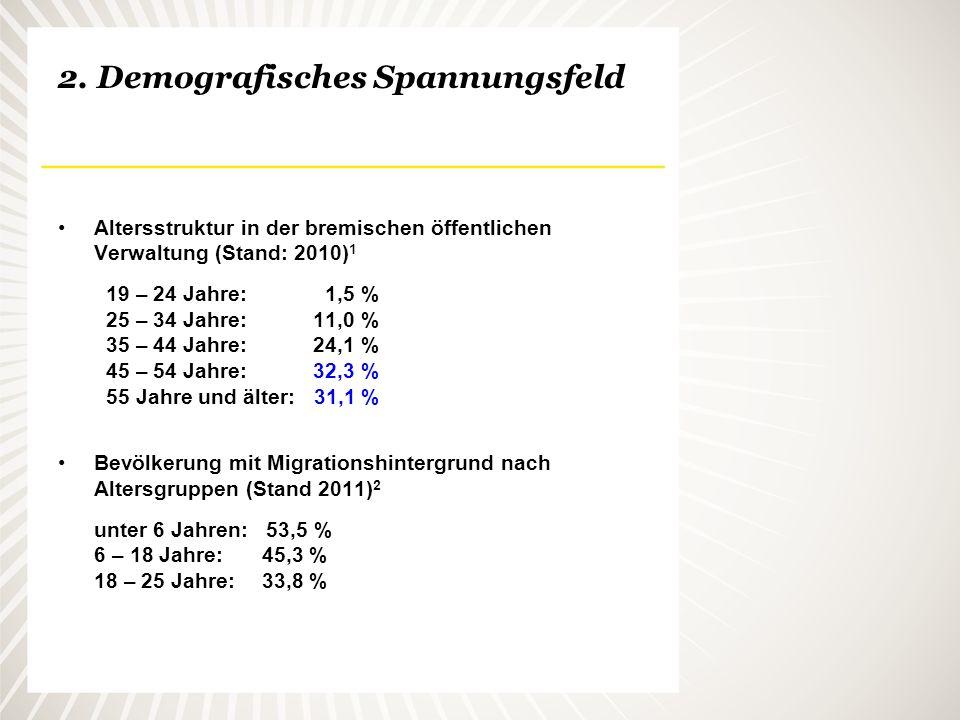 2. Demografisches Spannungsfeld
