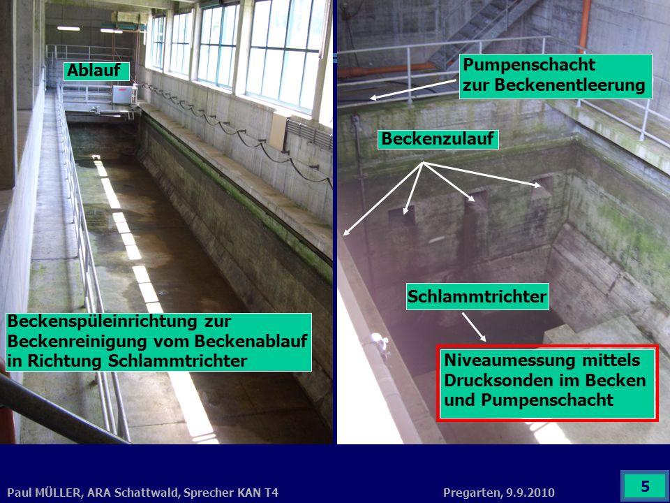 Beckenspüleinrichtung zur Beckenreinigung vom Beckenablauf