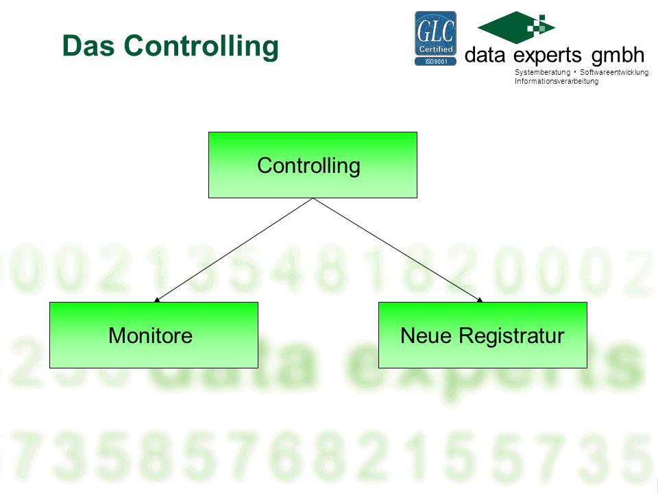 Das Controlling Controlling Monitore Neue Registratur