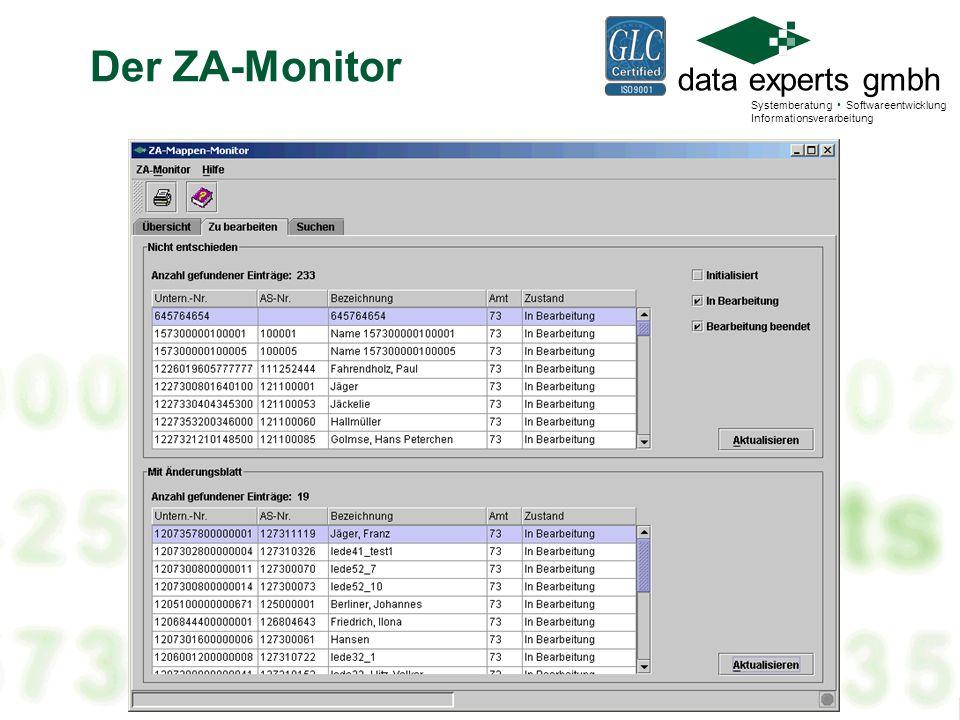 Der ZA-Monitor