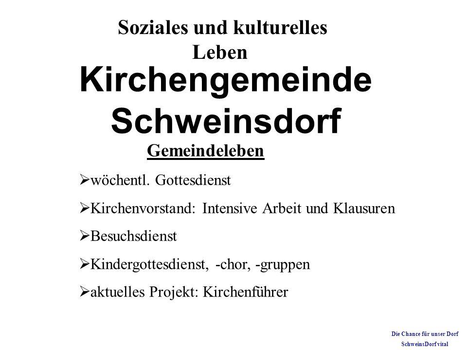 Kirchengemeinde Schweinsdorf
