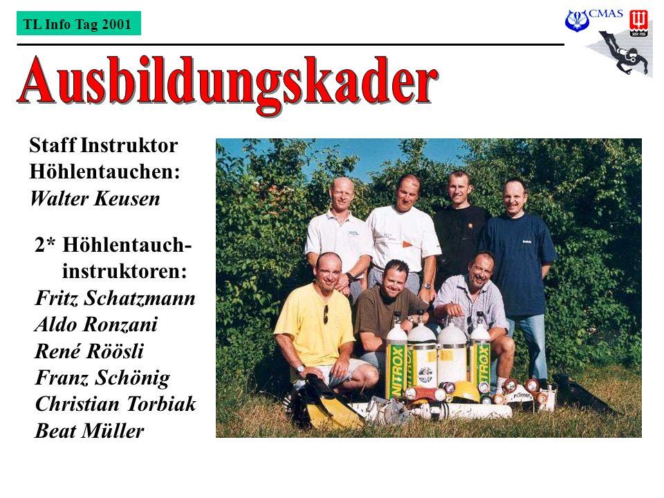 Ausbildungskader Staff Instruktor Höhlentauchen: Walter Keusen