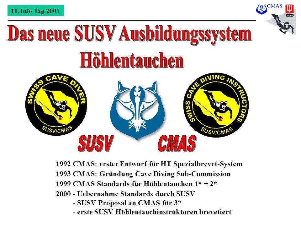 Das neue SUSV Ausbildungssystem