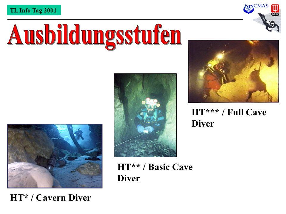Ausbildungsstufen HT*** / Full Cave Diver HT** / Basic Cave Diver