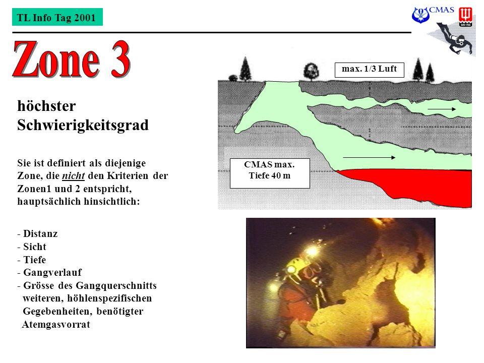 Zone 3 höchster Schwierigkeitsgrad TL Info Tag 2001