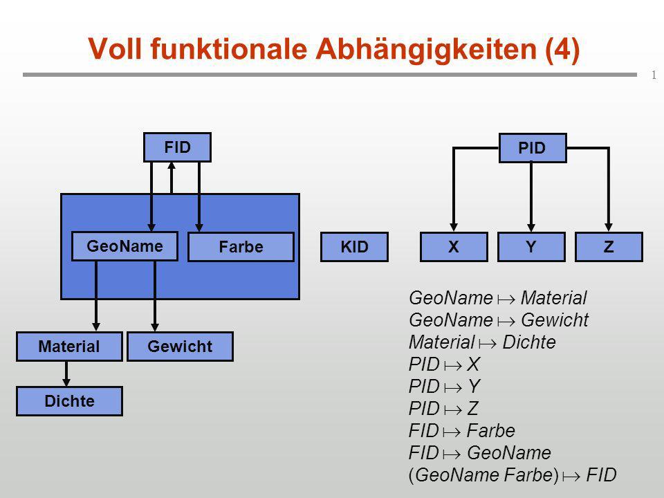 Voll funktionale Abhängigkeiten (4)