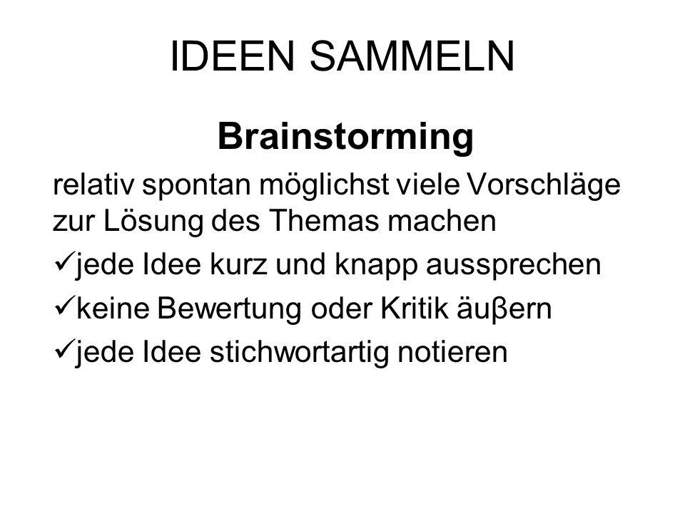IDEEN SAMMELN Brainstorming