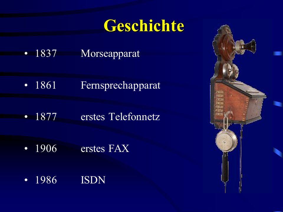 Geschichte 1837 Morseapparat 1861 Fernsprechapparat