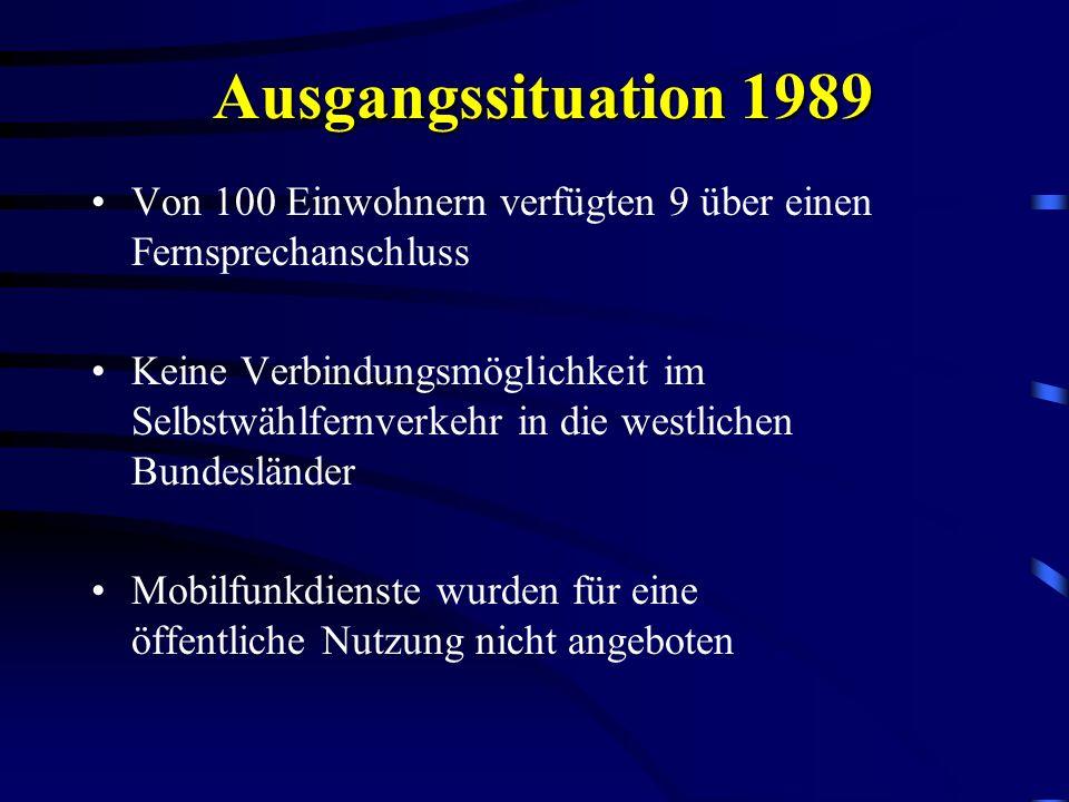 Ausgangssituation 1989 Von 100 Einwohnern verfügten 9 über einen Fernsprechanschluss.