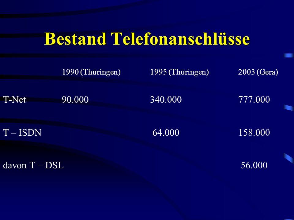 Bestand Telefonanschlüsse