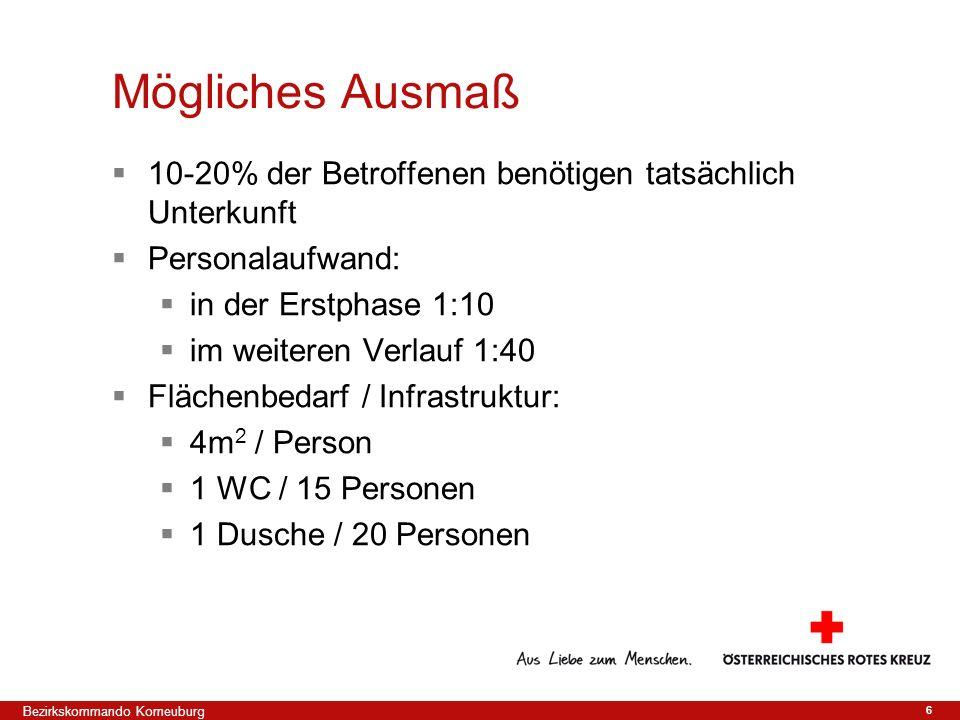 Mögliches Ausmaß 10-20% der Betroffenen benötigen tatsächlich Unterkunft. Personalaufwand: in der Erstphase 1:10.