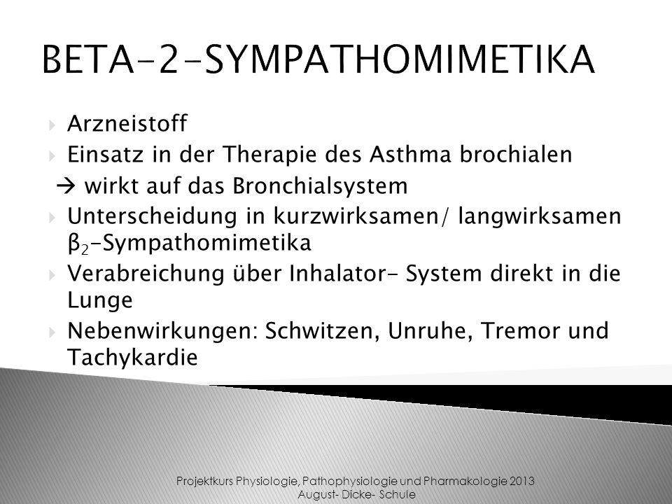 BETA-2-SYMPATHOMIMETIKA