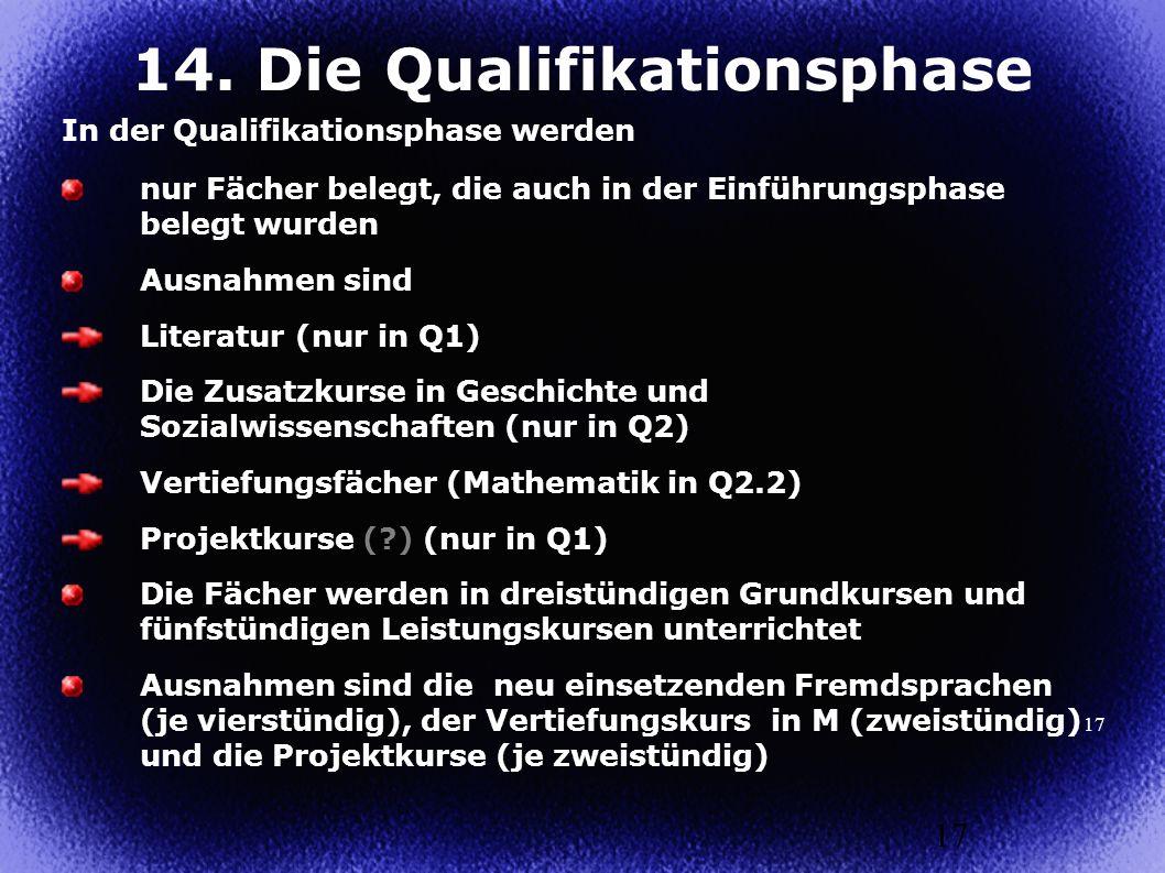 14. Die Qualifikationsphase