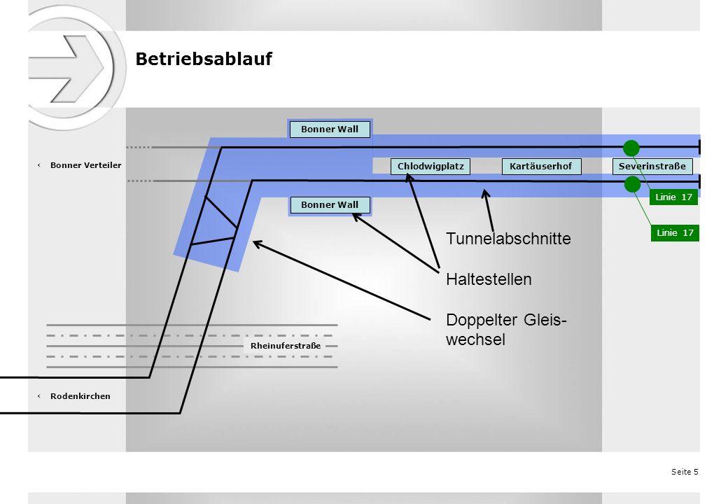 Betriebsablauf Tunnelabschnitte Haltestellen Doppelter Gleis- wechsel