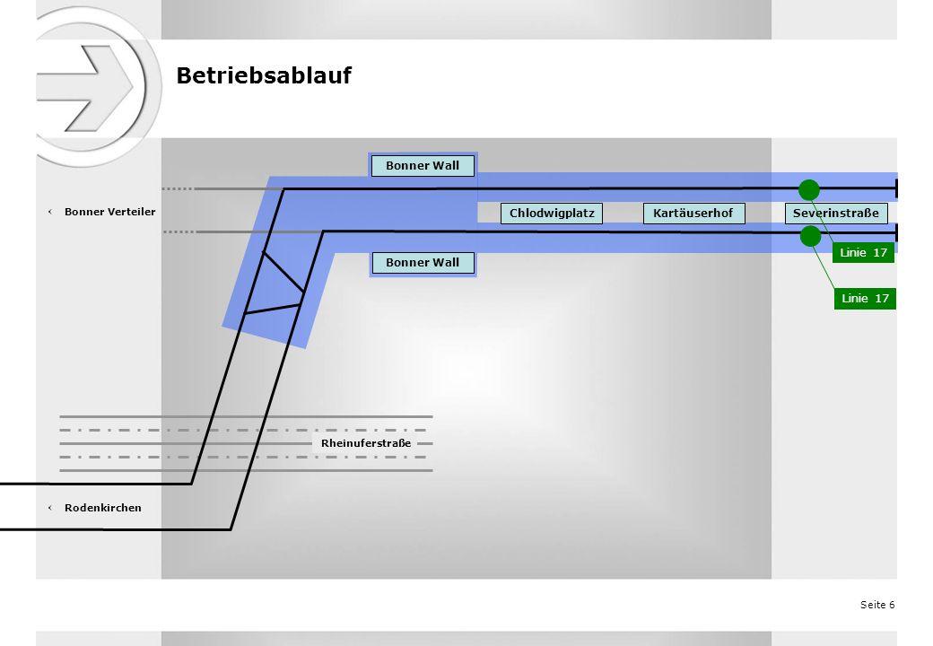 Betriebsablauf ← Bonner Verteiler ← Rodenkirchen Linie 17 Linie 17
