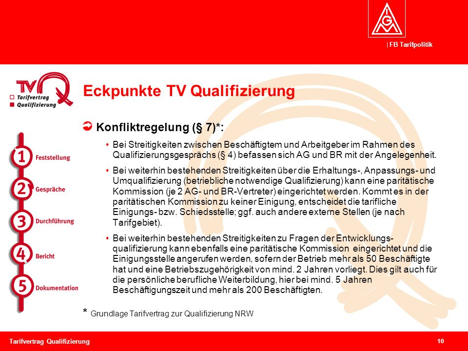 Eckpunkte TV Qualifizierung