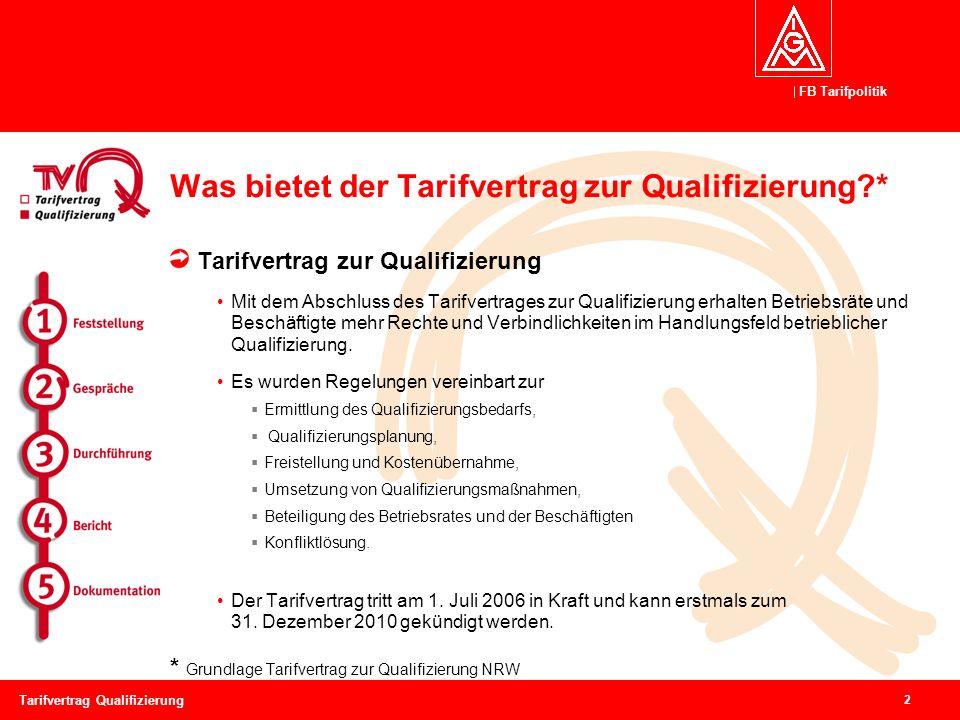 Was bietet der Tarifvertrag zur Qualifizierung *