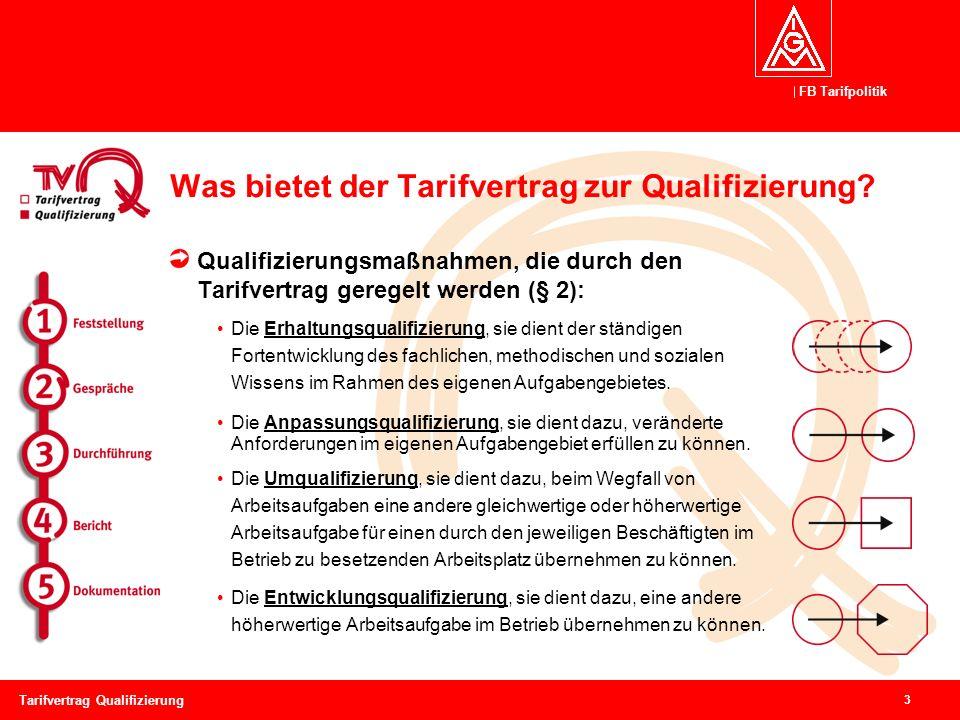 Was bietet der Tarifvertrag zur Qualifizierung