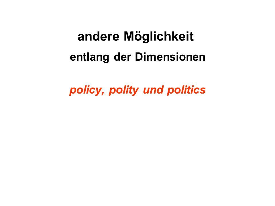 entlang der Dimensionen policy, polity und politics