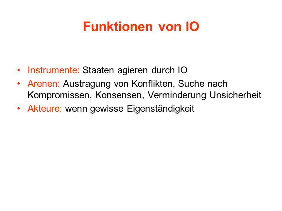 Funktionen von IO Instrumente: Staaten agieren durch IO