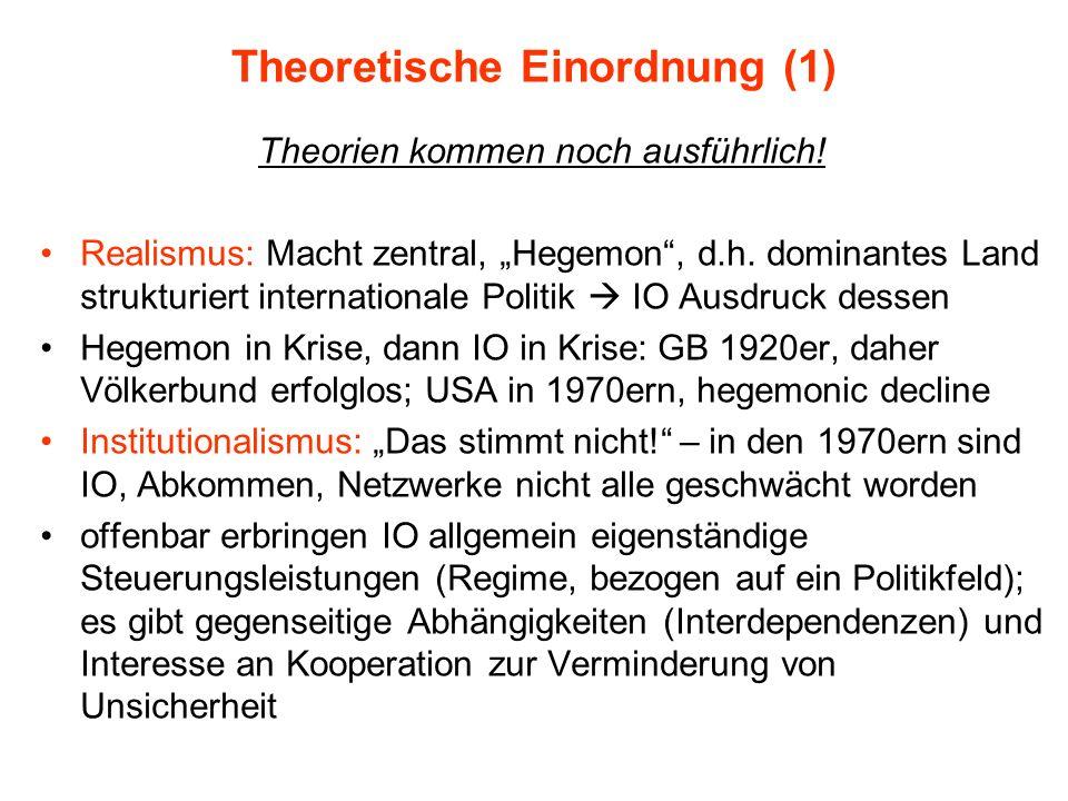 Theoretische Einordnung (1)