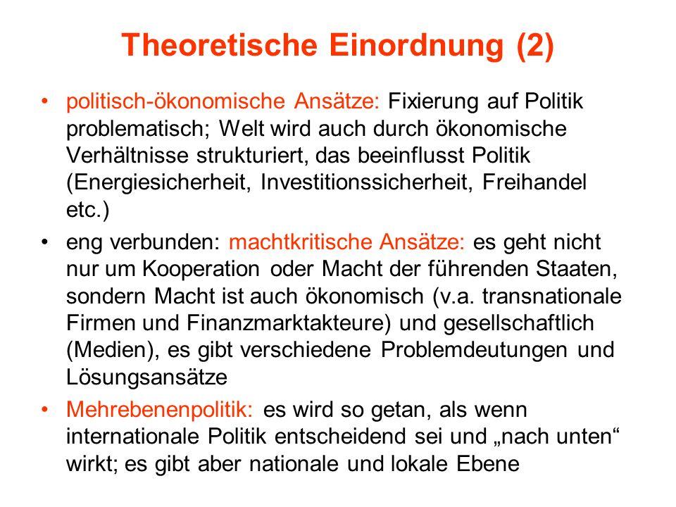 Theoretische Einordnung (2)