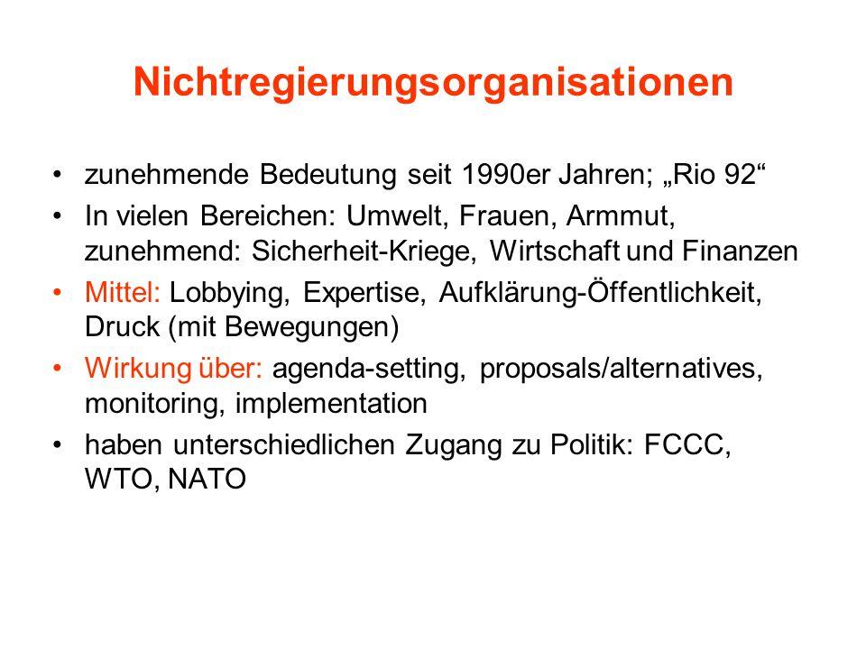Nichtregierungsorganisationen