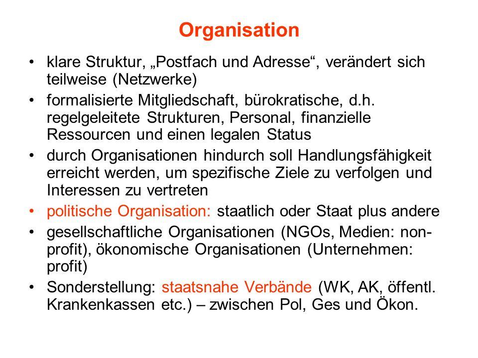 """Organisation klare Struktur, """"Postfach und Adresse , verändert sich teilweise (Netzwerke)"""