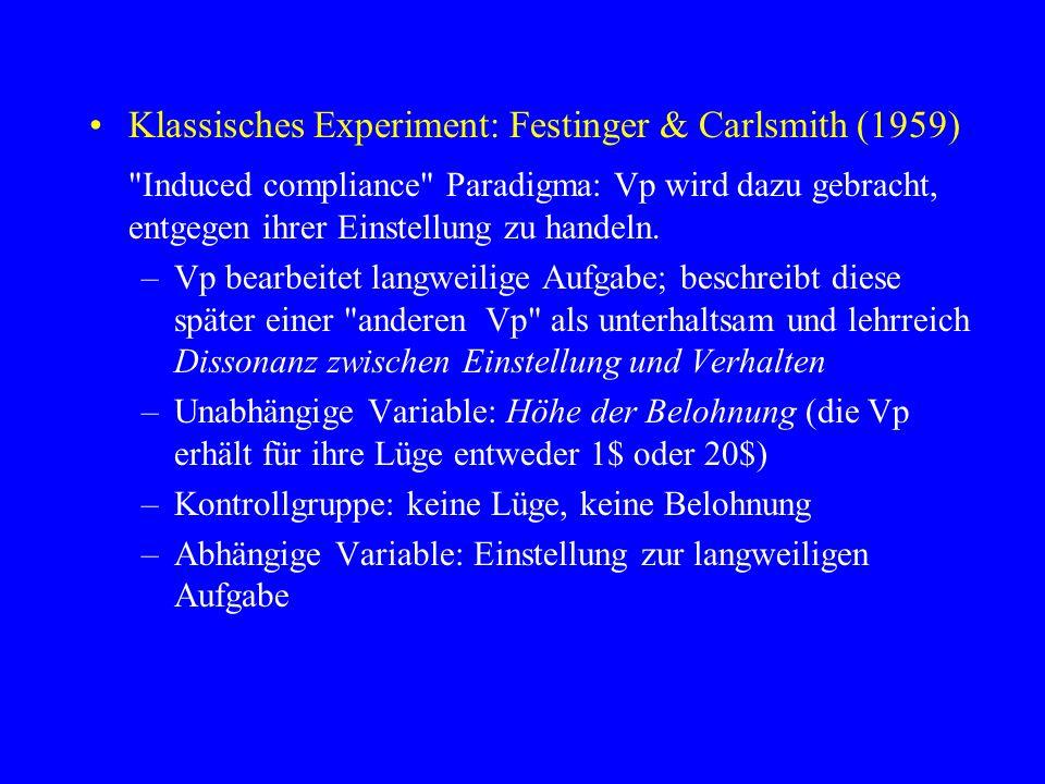 Klassisches Experiment: Festinger & Carlsmith (1959)