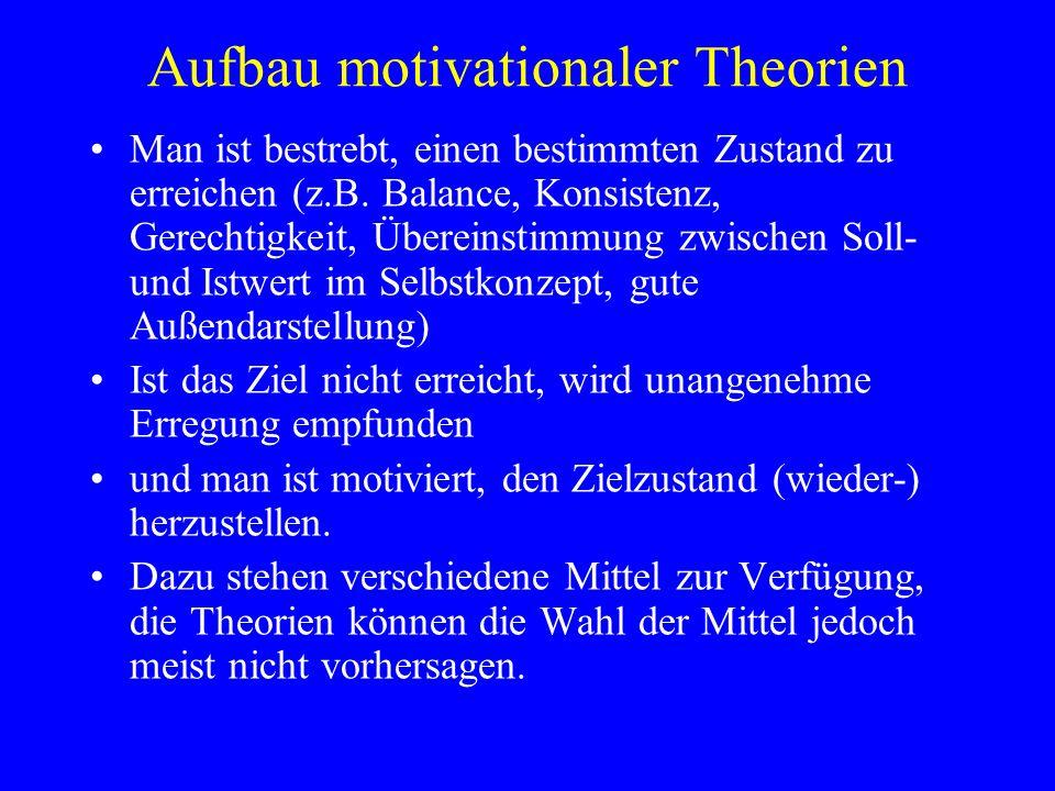 Aufbau motivationaler Theorien
