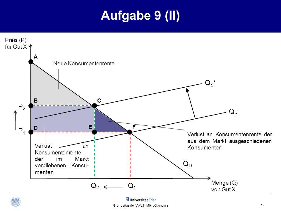 Grundzüge der VWL I - Mikroökonomie