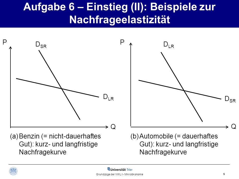 Aufgabe 6 – Einstieg (II): Beispiele zur Nachfrageelastizität