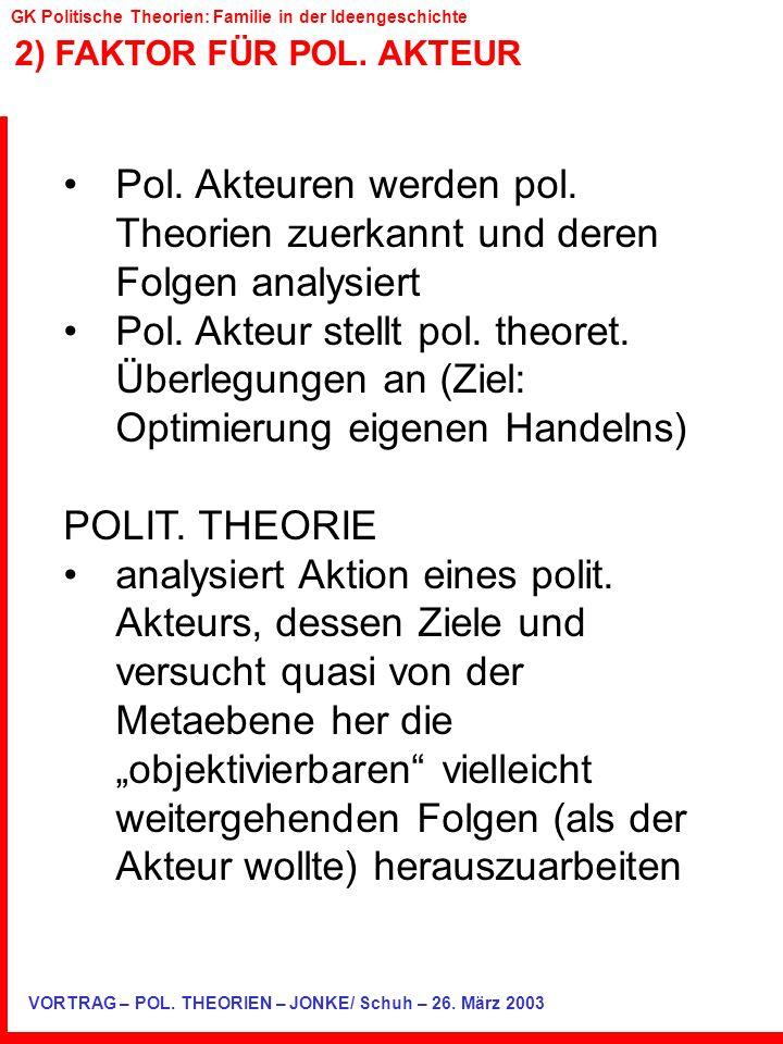 GK Politische Theorien: Familie in der Ideengeschichte