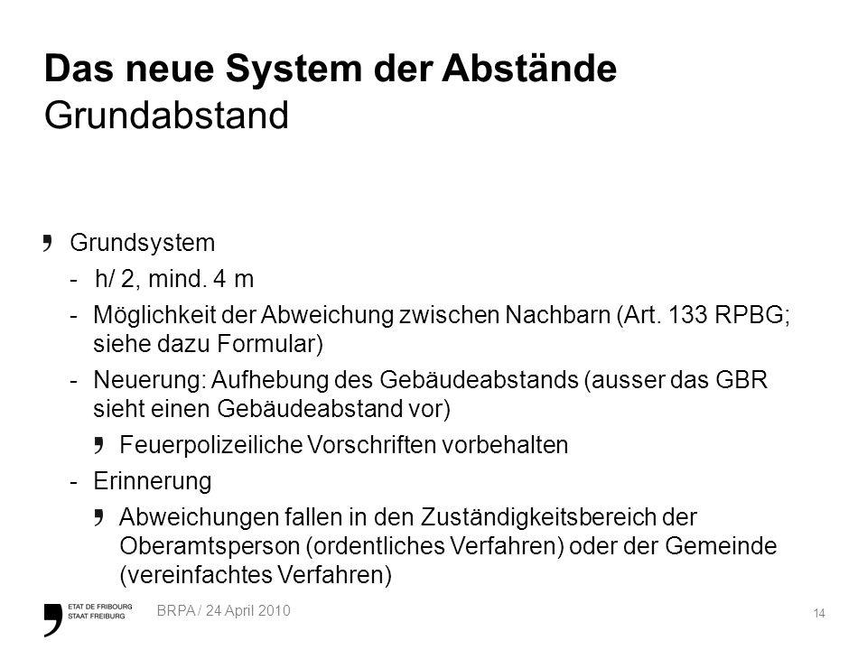 Das neue System der Abstände Grundabstand