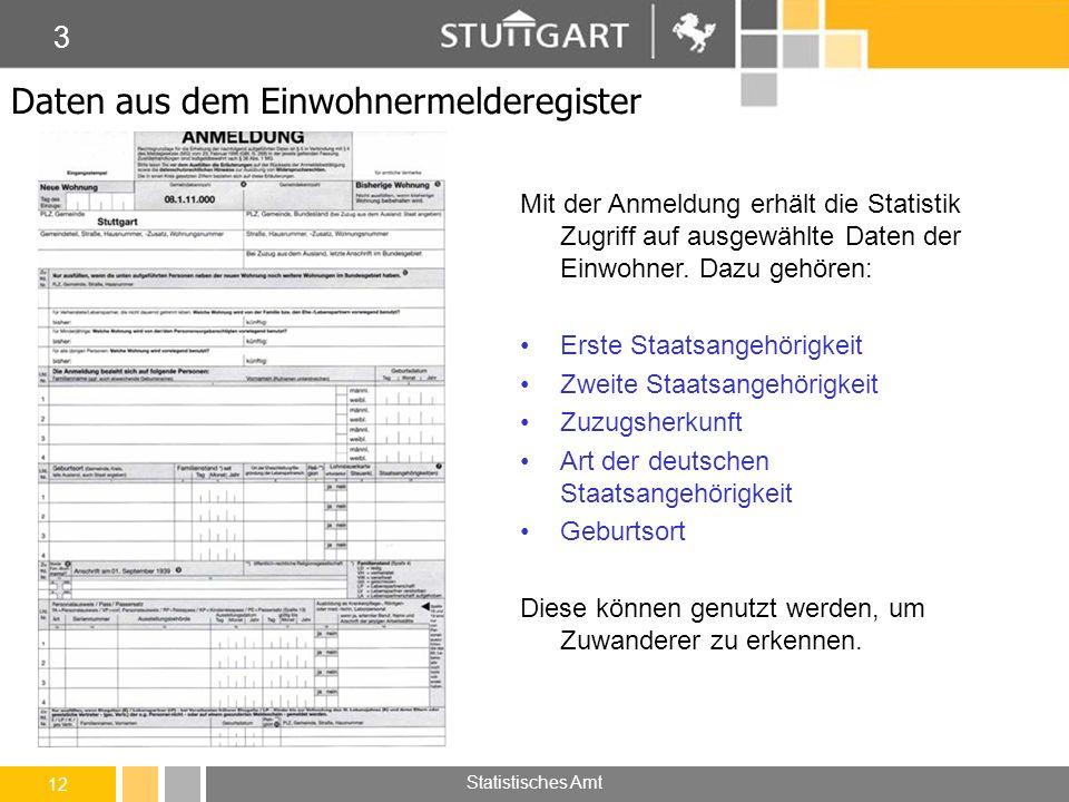 Daten aus dem Einwohnermelderegister