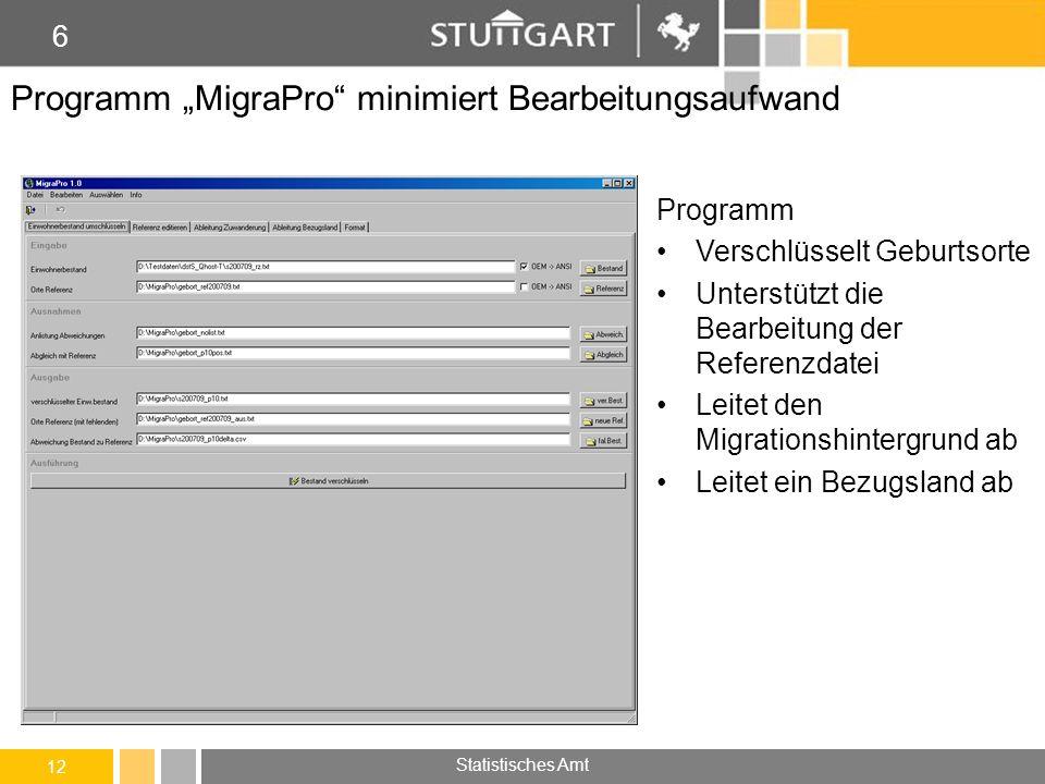 """Programm """"MigraPro minimiert Bearbeitungsaufwand"""