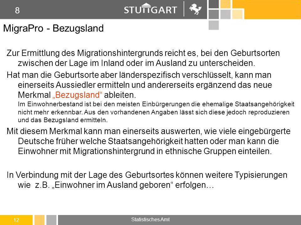 MigraPro - Bezugsland
