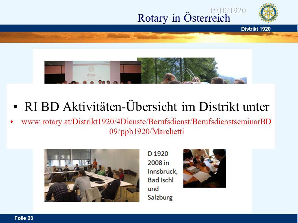 RI BD Aktivitäten-Übersicht im Distrikt unter