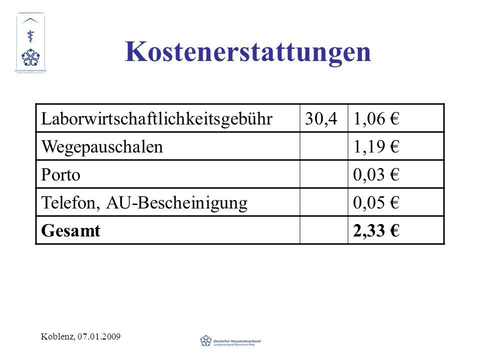 Kostenerstattungen Laborwirtschaftlichkeitsgebühr 30,4 1,06 €