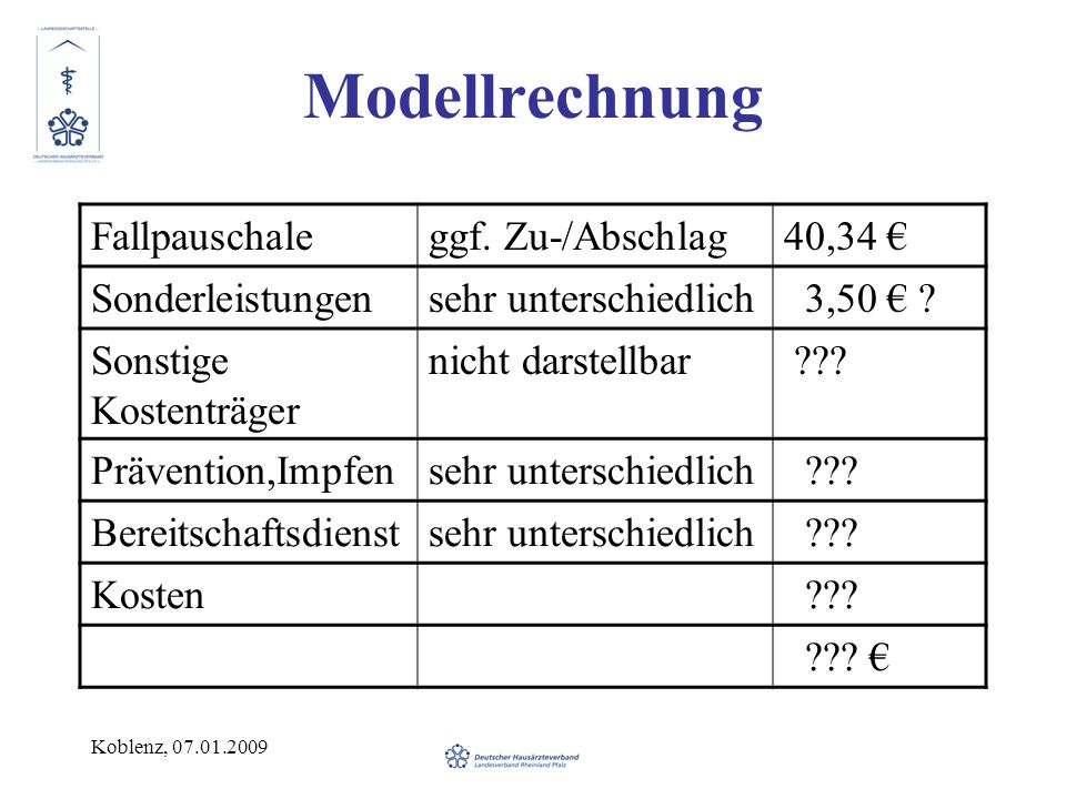 Modellrechnung Fallpauschale ggf. Zu-/Abschlag 40,34 €