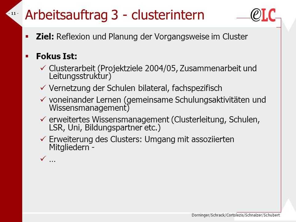 Arbeitsauftrag 3 - clusterintern