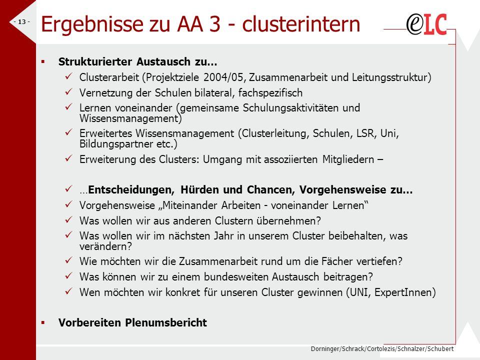 Ergebnisse zu AA 3 - clusterintern