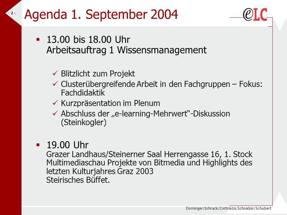 Agenda 1. September 2004 13.00 bis 18.00 Uhr Arbeitsauftrag 1 Wissensmanagement. Blitzlicht zum Projekt.