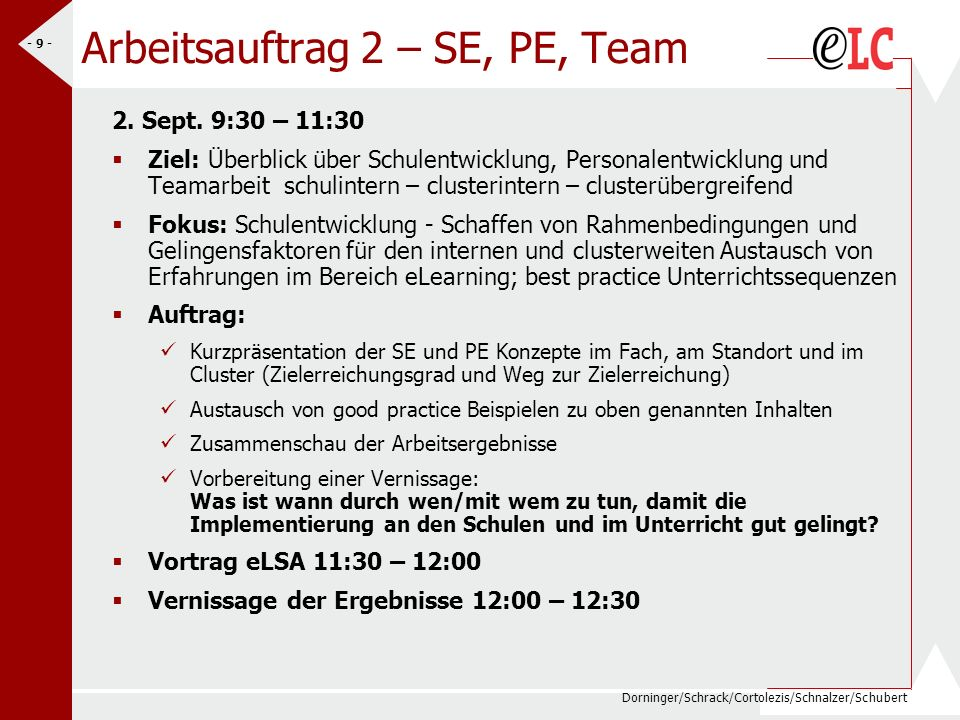 Arbeitsauftrag 2 – SE, PE, Team